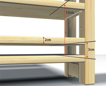 Shelf Thickness